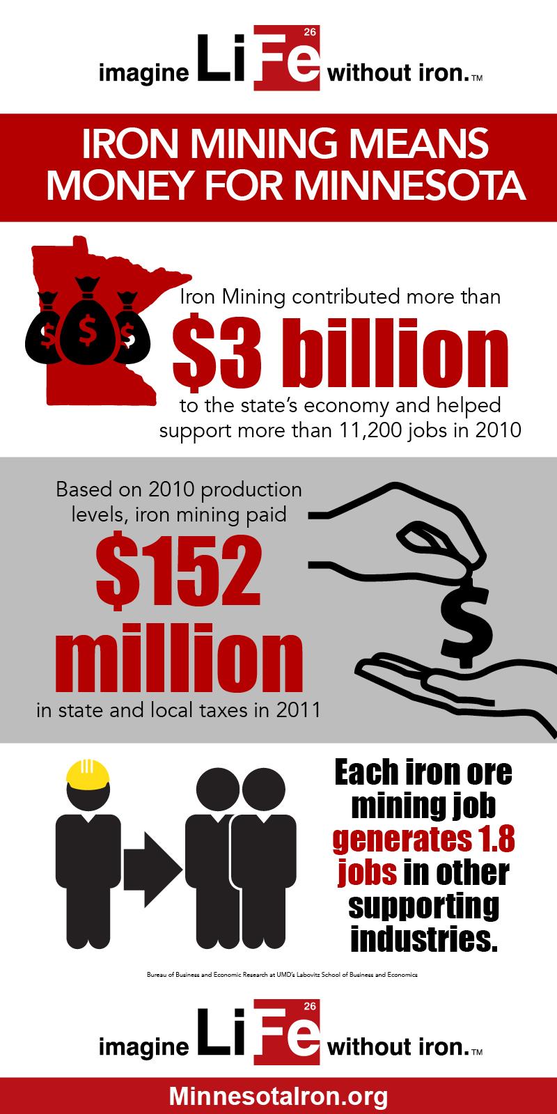 IMA-Infographic_Econ